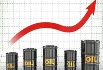 The Direction of Oil Prices
